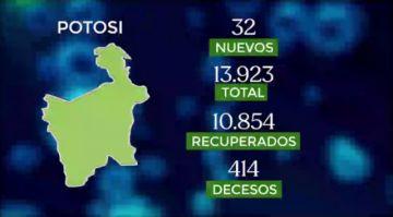 Bolivia supera los 254.000 casos de coronavirus con menos de 500 contagios nuevos