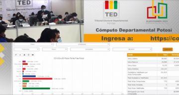 El TED Potosí terminó el cómputo de votos del municipio capitalino