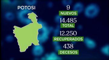Bolivia supera los 273.000 casos de coronavirus con menos mil contagios nuevos