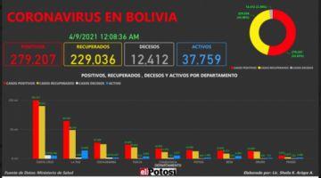 Vea el mapa de los casos de #coronavirus en #Bolivia hasta el 8 de abril de 2021