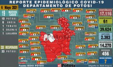 Potosí reporta 19 nuevos casos de coronavirus en el Departamento
