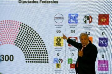 Elecciones en México reducen ambiciones de López Obrador y envalentonan a la oposición