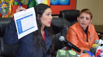 Diputados del MAS plantean que la Fiscalía convoque a declarar a Salvatierra y Rivero