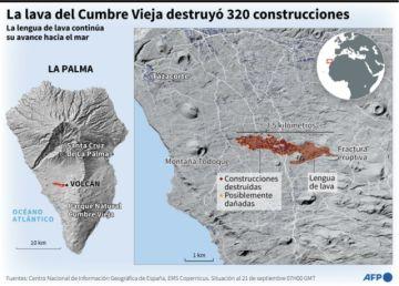 Lava del volcán de las Canarias pierde velocidad pero mantiene capacidad destructiva