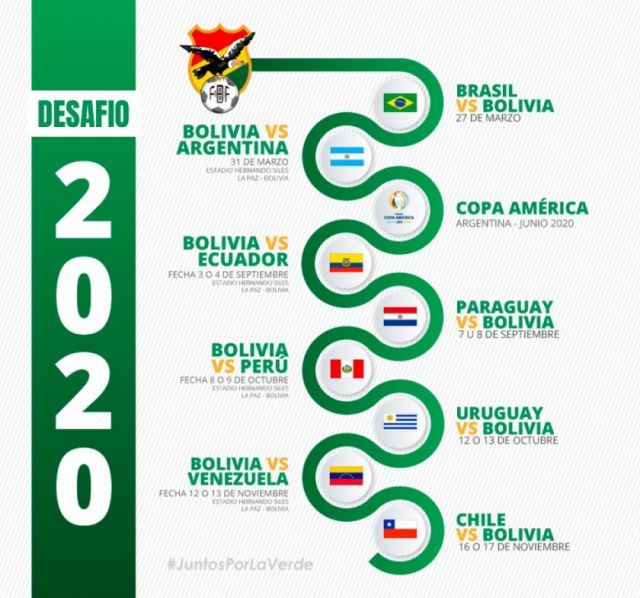 Vea los partidos internacionales de la selección boliviana