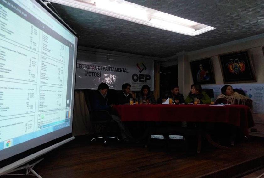 Cómputo muestra el rechazo de los militantes a sus candidatos