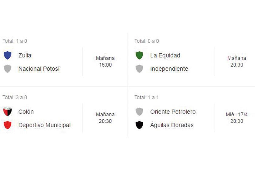 La Copa Sudamericana pone siete plazas en juego