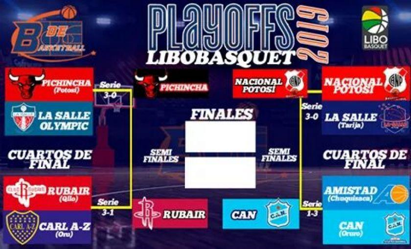 Los equipos potosinos ya tienen rivales en la Libobásquet