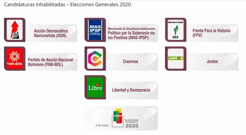 TSE publica listas de candidatos inhabilitados