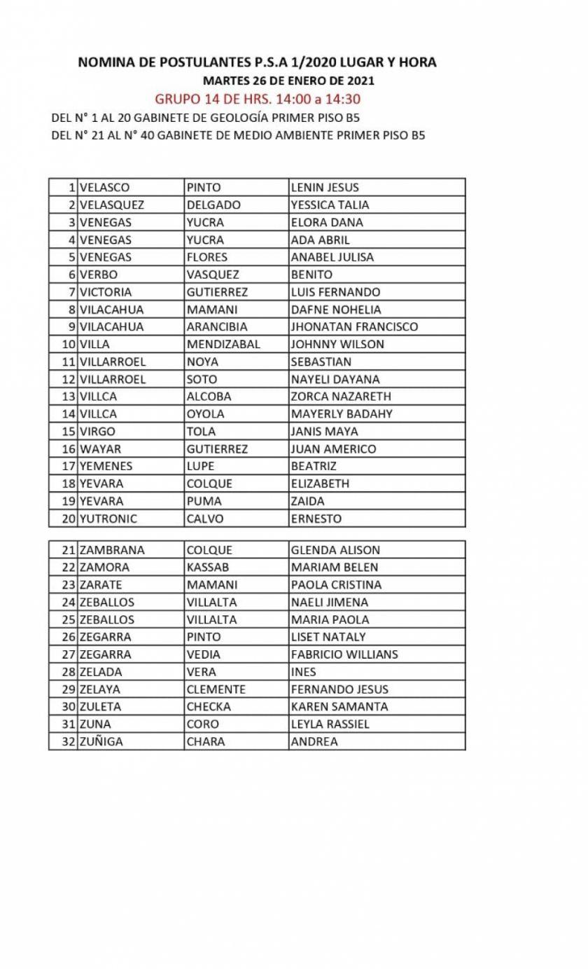 Vea los horarios y la lista de postulantes al examen escrito de Derecho en la UATF