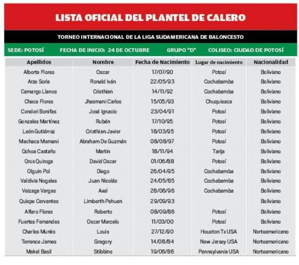 Lista oficial del plantel de Calero