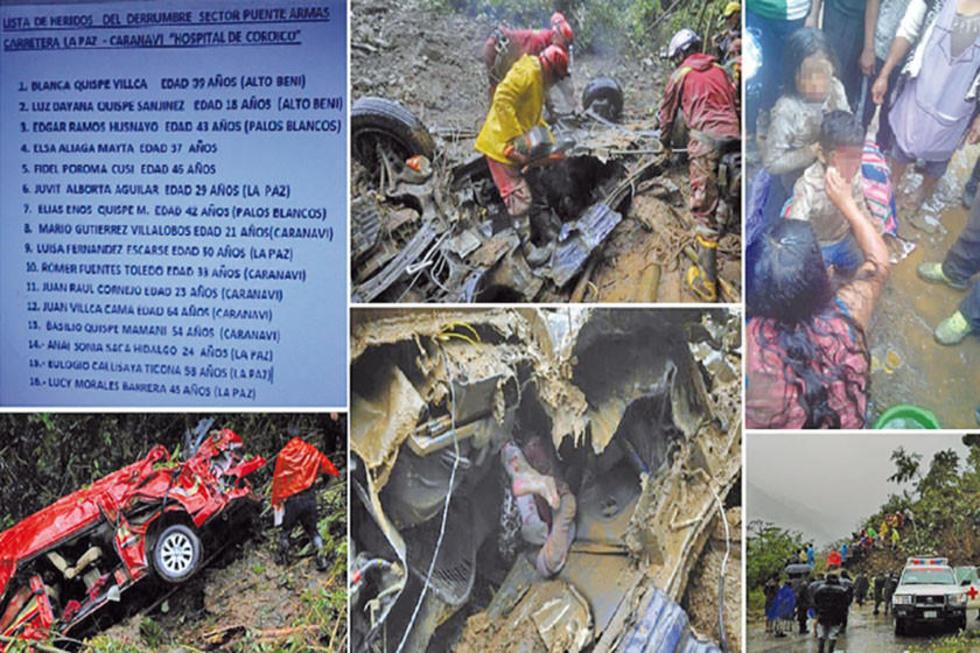 El hecho sucedió la madrugada de ayer, en el kilómetro 118, cuando los pasajeros de vehículos y buses fueron sorprendido