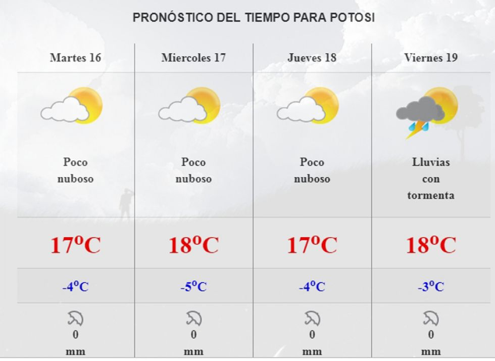 La temperaturas no bajarán de cinco grados bajo cero