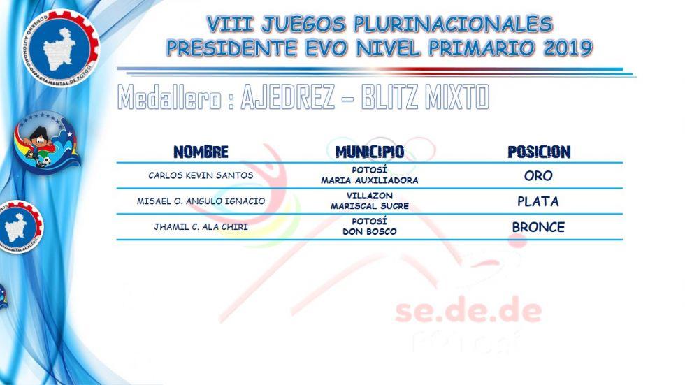 Los resultados brindados por el SE.DE.DE.