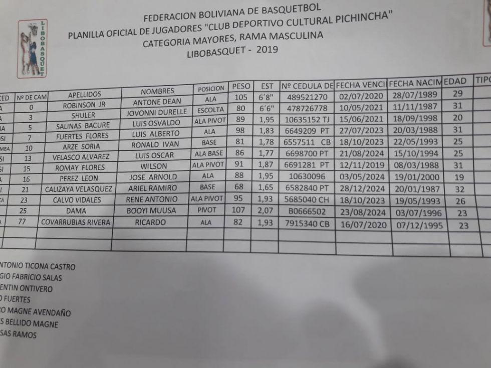 Nómina de Pichincha.AEX CNP