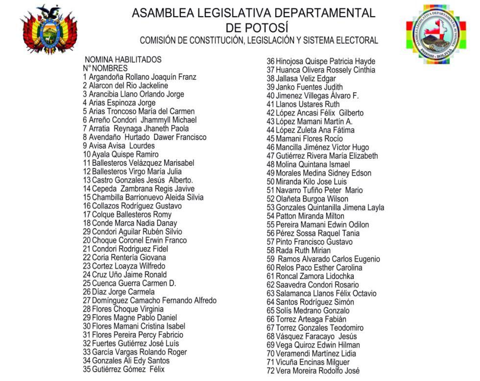 Lista de postulantes ALDP