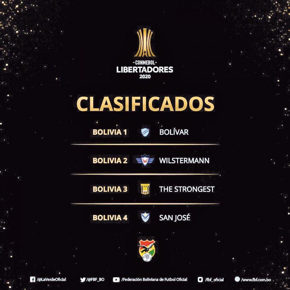 Estos planteles disputarán la Libertadores.