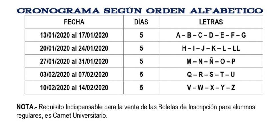 Este es el orden en el que se venderá matrículas.