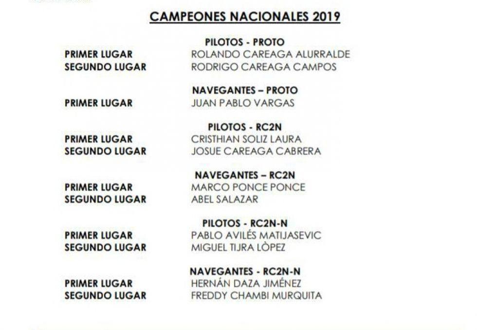 Los campeones de la gestión 2019.