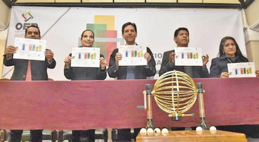 Los vocales del Tribunal Supremo Electoral tras el sorteo.