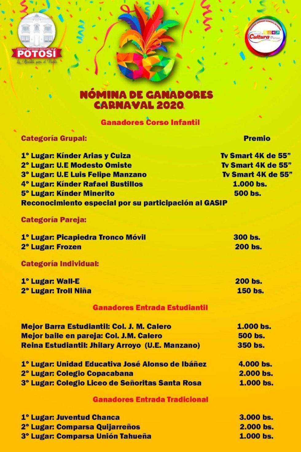 La nómina de ganadores de las jornadas carnavaleras de la Alcaldía.