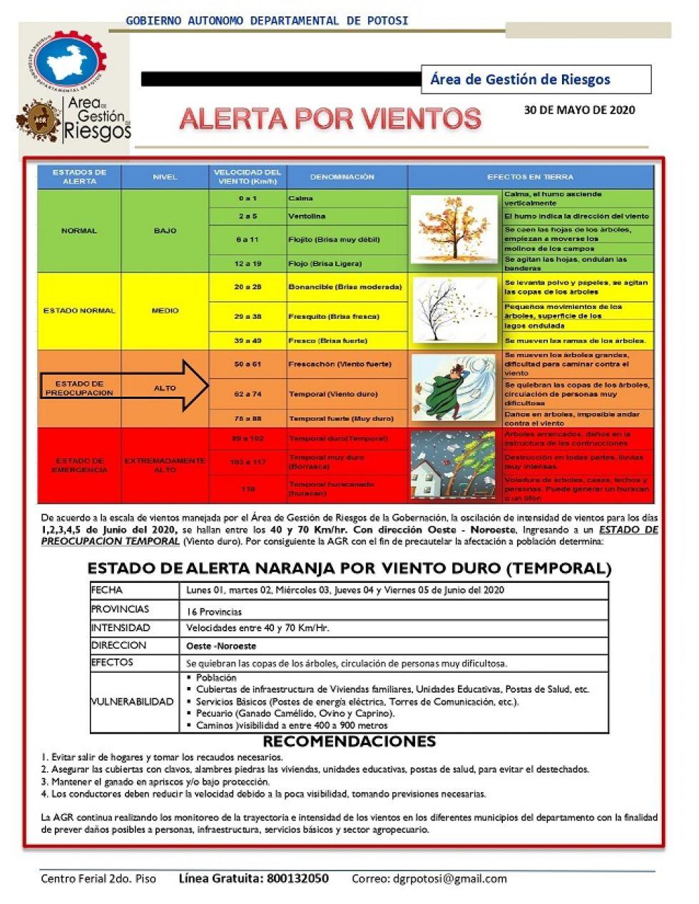 Declaran alerta por fuertes vientos en el Departamento de Potosí