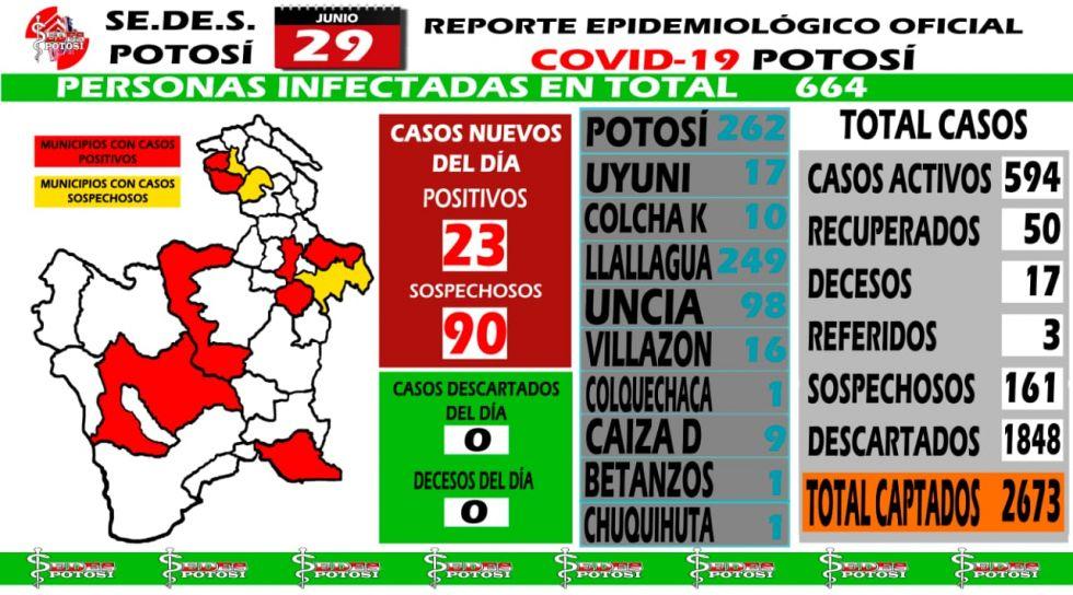 Mapa de casos en el Departamento. SEDES POTOSÍ