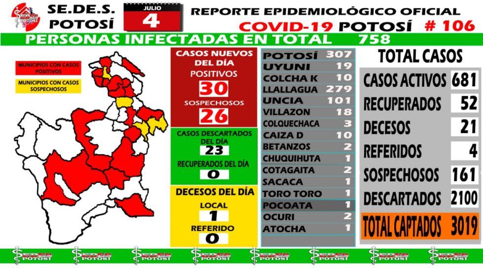 Mapa del Sedes respecto de los casos de coronavirus.