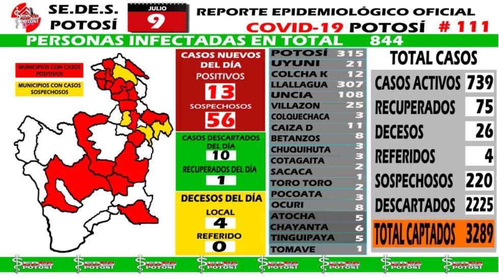 Mapa del Sedes Potosí