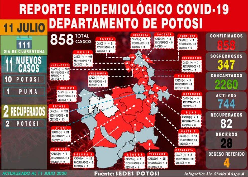 El 50 por ciento de los municipios de Potosí están afectados por el coronavirus