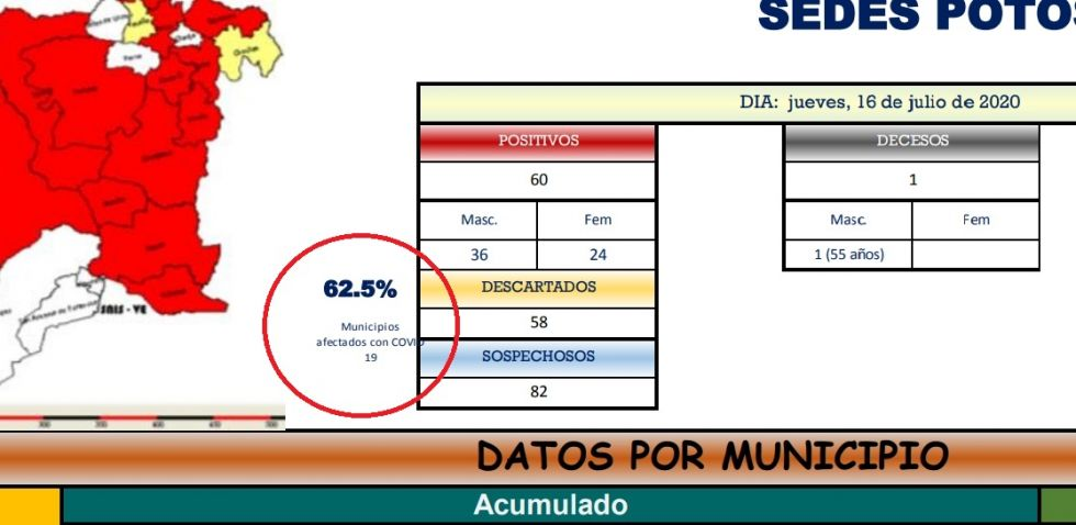 El informe del Sedes. El porcentaje aparece en el círculo.