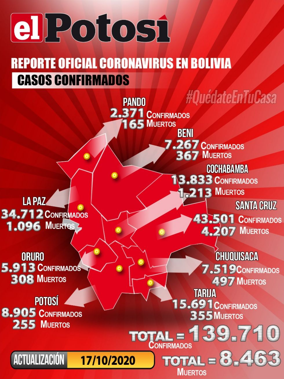 Mapa del #coronavirus en #Bolivia el  17 de octubre de 2020