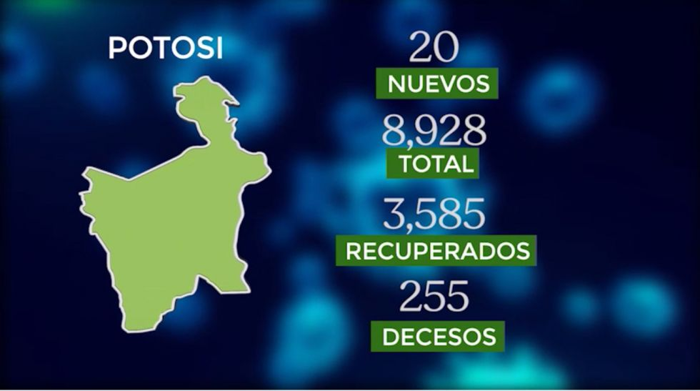 Potosí en el reporte del Ministerio de Salud