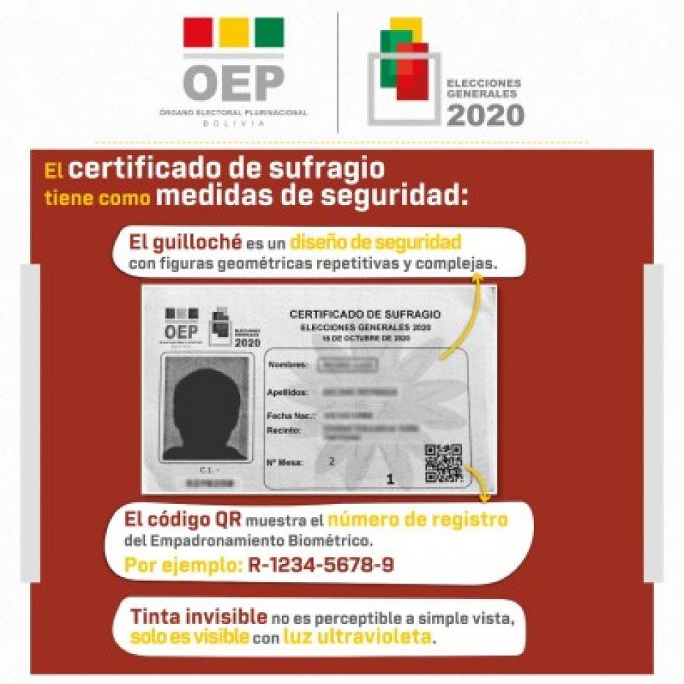 Certificado de sufragio cuenta con medidas de seguridad, afirma el TSE