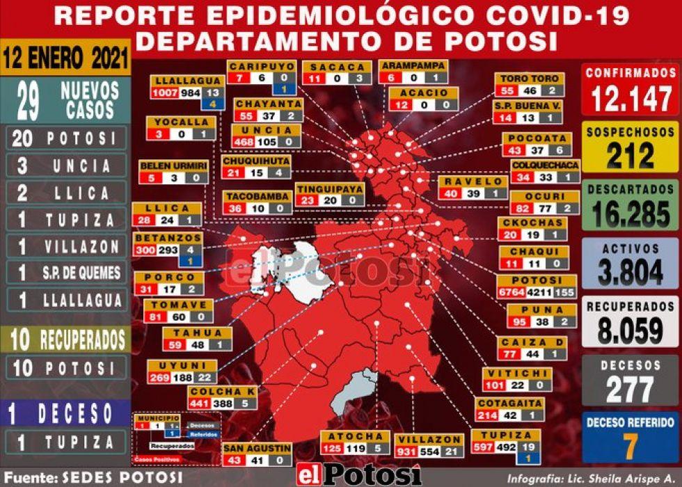 Mapa del #coronavirus en #Potosí el 12 de enero de 2021 Elaboración: Lic. Sheila Arispe