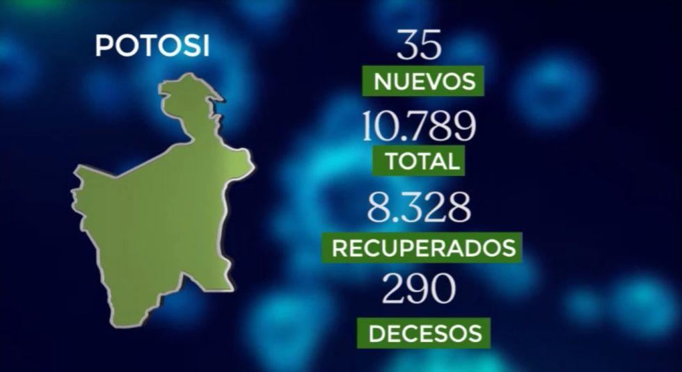 Potosí en el reporte del Ministerio de Salud.