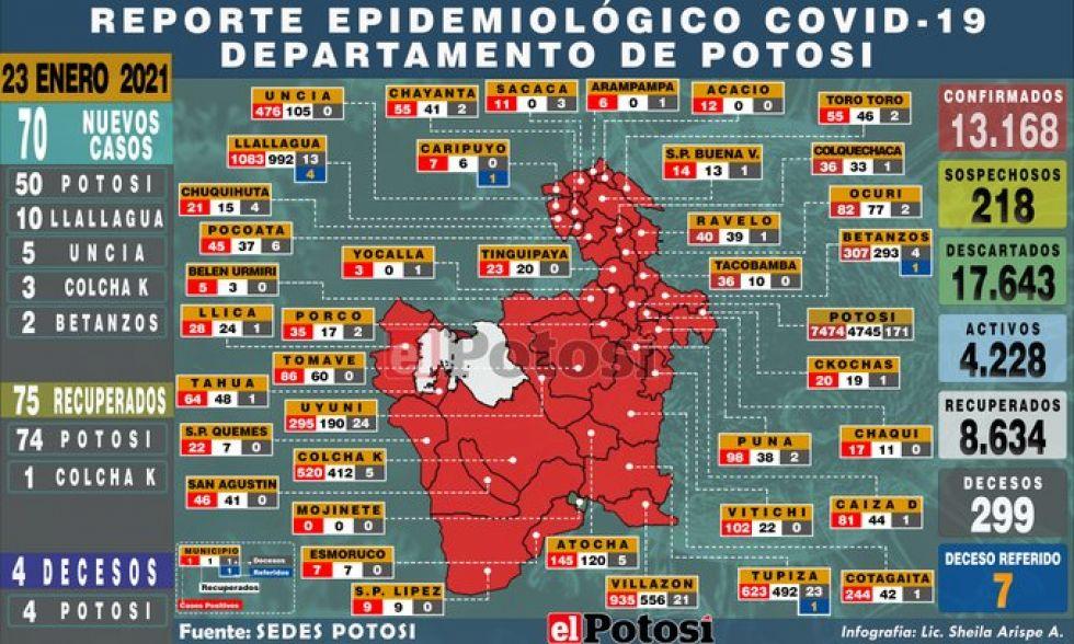 Mapa del #coronavirus en #Potosí el 24 de enero de 2021 Elaboración: Lic. Sheila Arispe
