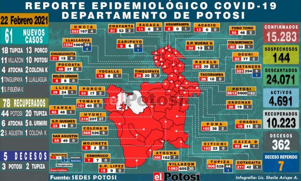 Mapa del #coronavirus en #Potosí el 22 de febrero de 2021 Elaboración: Lic. Sheila Arispe