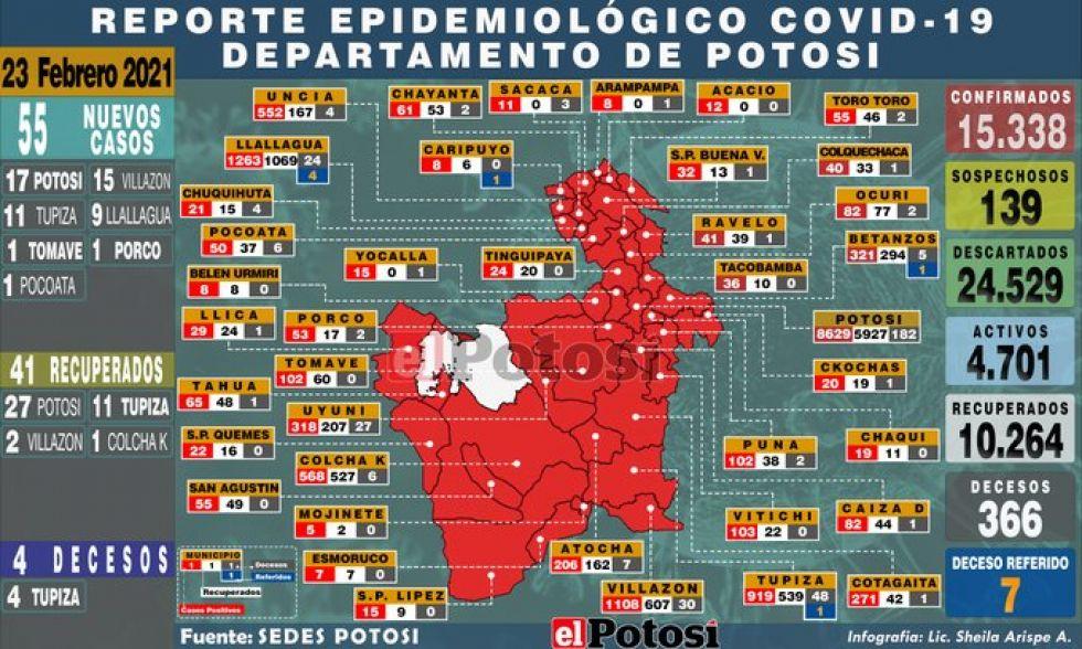 Mapa del #coronavirus en #Potosí el 23 de febrero de 2021 Elaboración: Lic. Sheila Arispe