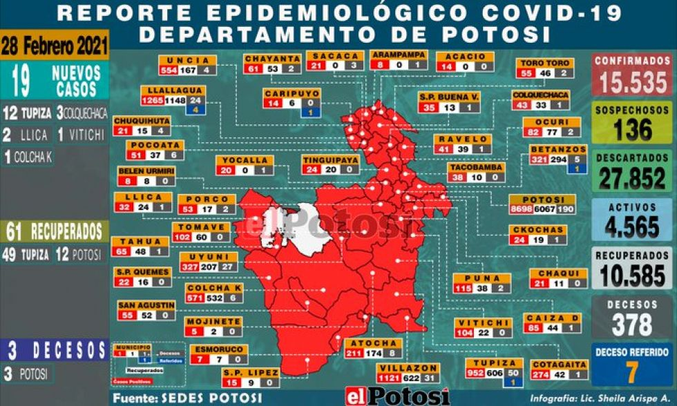 Mapa del #coronavirus en #Potosí el 28 de febrero de 2021 Elaboración: Lic. Sheila Arispe