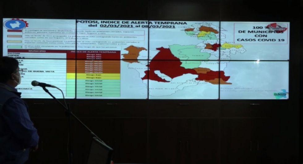 De los casos activos de coronavirus, más de la mitad corresponden al municipio de Potosí