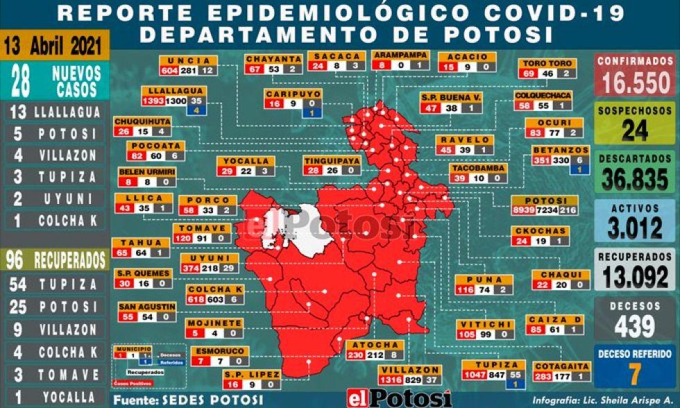 Mapa del #coronavirus en #Potosí el 13 de abril de 2021 Elaboración: Lic. Sheila Arispe