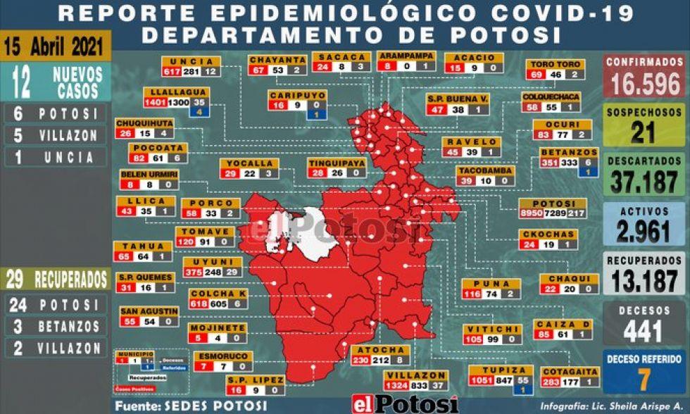Mapa del #coronavirus en #Potosí el 15 de abril de 2021 Elaboración: Lic. Sheila Arispe