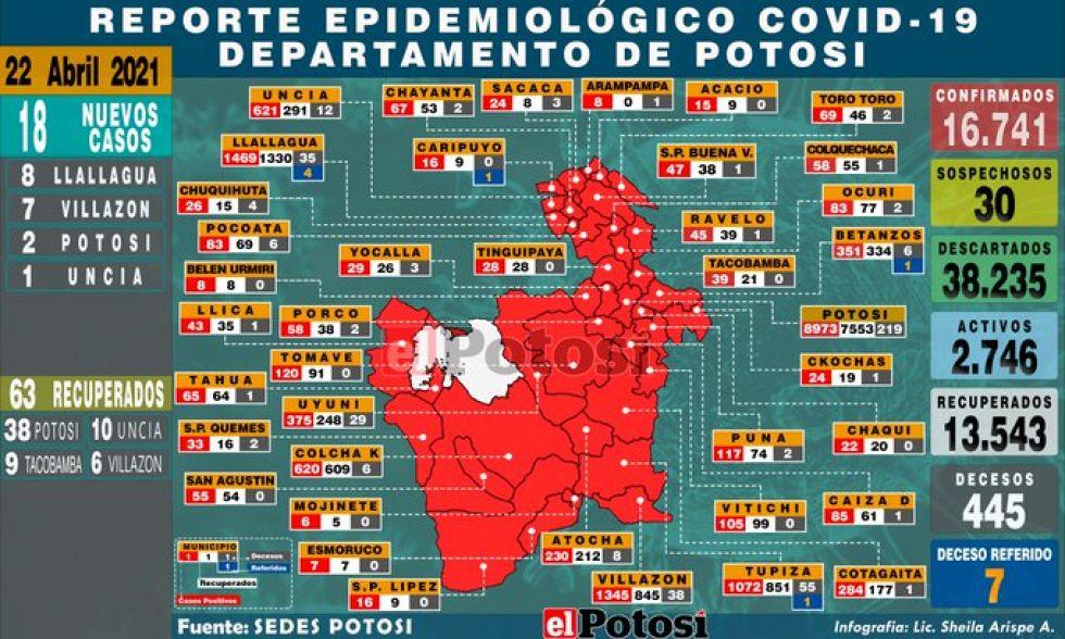 Mapa del #coronavirus en #Potosí el 22 de abril de 2021 Elaboración: Lic. Sheila Arispe