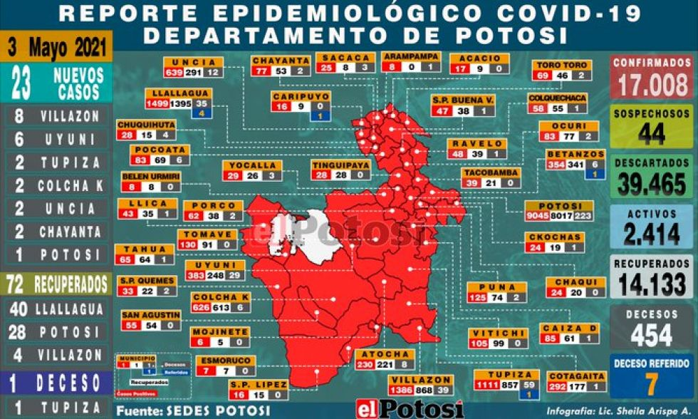 Mapa del #coronavirus en #Potosí el 3 de mayo de 2021 Elaboración: Lic. Sheila Arispe