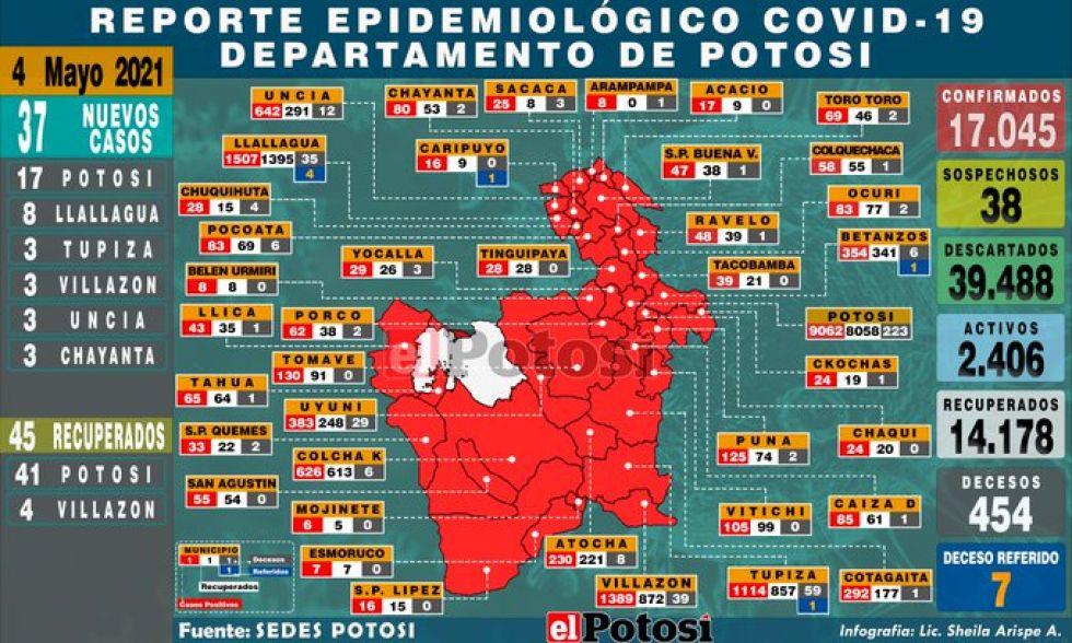 Mapa del #coronavirus en #Potosí el 4 de mayo de 2021 Elaboración: Lic. Sheila Arispe