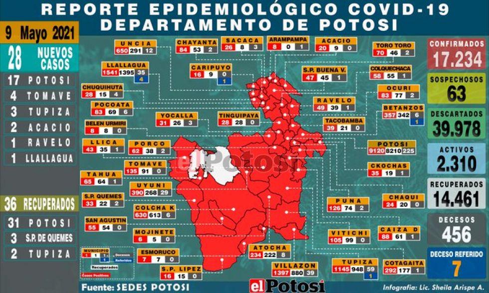 Mapa del #coronavirus en #Potosí el 9 de mayo de 2021 Elaboración: Lic. Sheila Arispe