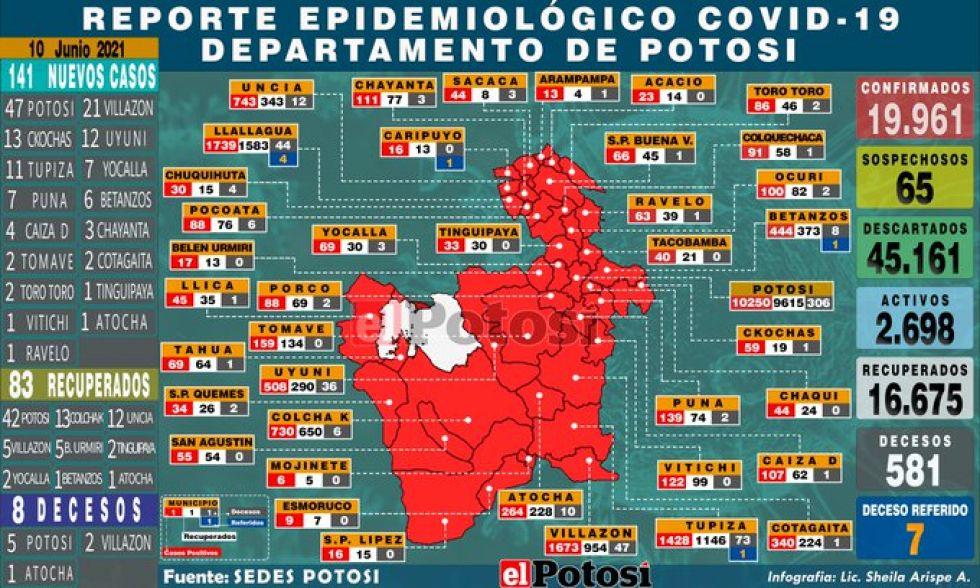 Mapa del #coronavirus en #Potosí el 10 de junio de 2021 Elaboración: Lic. Sheila Arispe