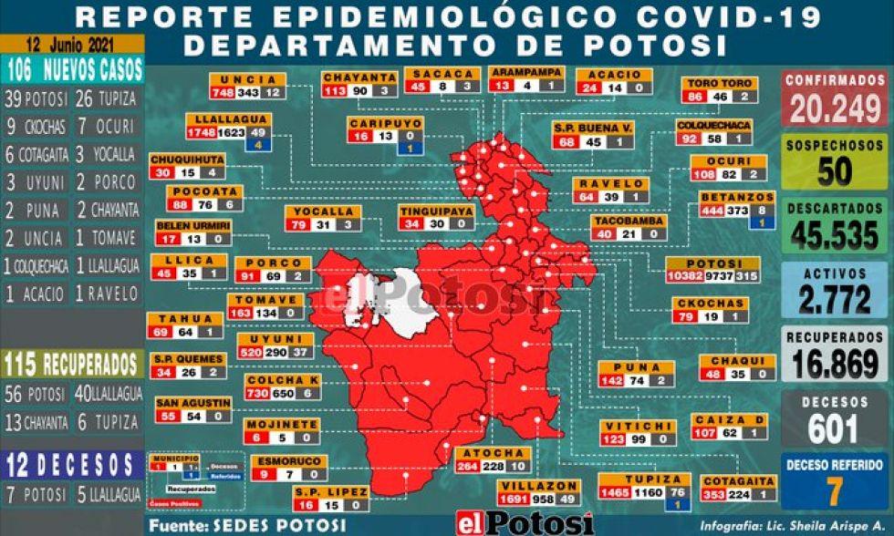 Mapa del #coronavirus en #Potosí el 12 de junio de 2021 Elaboración: Lic. Sheila Arispe