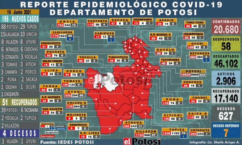 Mapa del #coronavirus en #Potosí el 16 de junio de 2021 Elaboración: Lic. Sheila Arispe